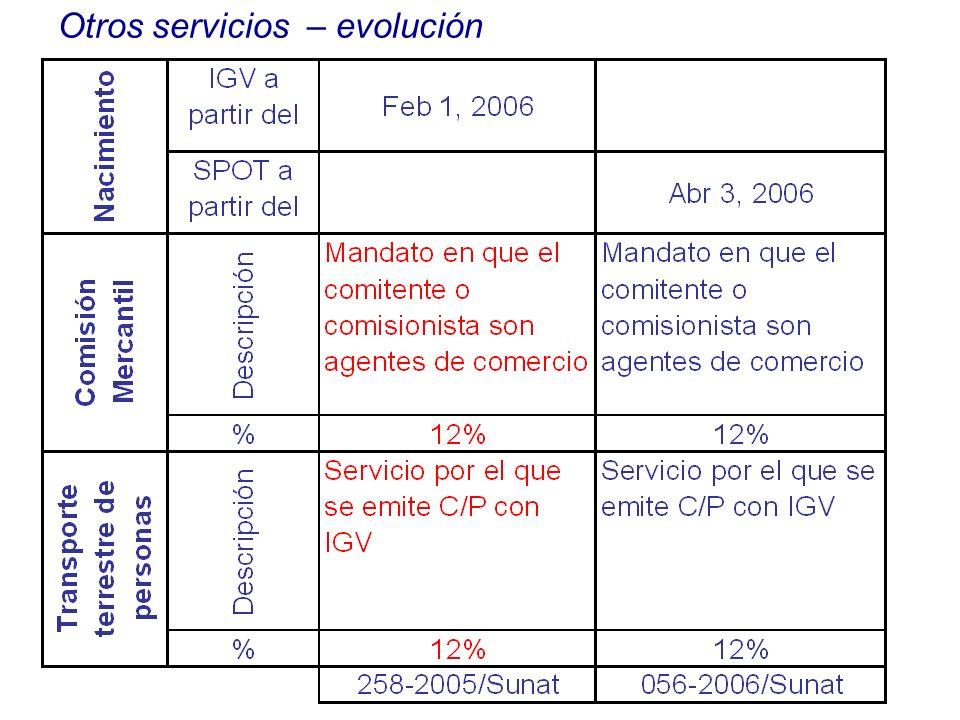 Comisión Mercantil – entendimiento (RTF 271-4-2003) InafectoAfecto al SPOT