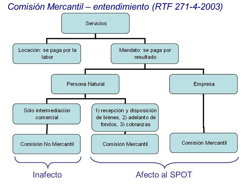 Transporte terrestre de bienes - entendimiento Prestado con: 1.Vehículos construidos para el transporte Peso: 0 Tn -------- 12 Tn (Categoría N) 4 o más ruedas (Categoría O) 2.Remolques Peso: 0.75 Tn -------- 10 Tn Porcentaje SPOT = 8% sobre el mayor de: –Valor referencial –Importe de la operación Grava a: –Transporte subcontratado –Estiba y Desestiba (12%) cuando se preste conjuntamente Entra en vigencia: 1 de julio 2006