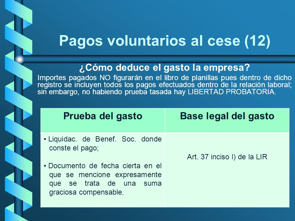 Pagos voluntarios al cese (12) ¿Cómo deduce el gasto la empresa? Importes pagados NO figurarán en el libro de planillas pues dentro de dicho registro