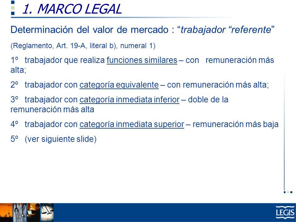 1. MARCO LEGAL Determinación del valor de mercado : trabajador referente (Reglamento, Art. 19-A, literal b), numeral 1) 1º trabajador que realiza func