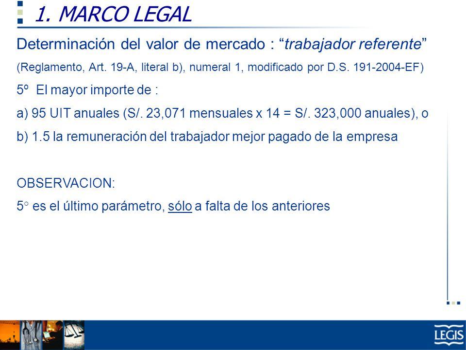 1. MARCO LEGAL Determinación del valor de mercado : trabajador referente (Reglamento, Art. 19-A, literal b), numeral 1, modificado por D.S. 191-2004-E