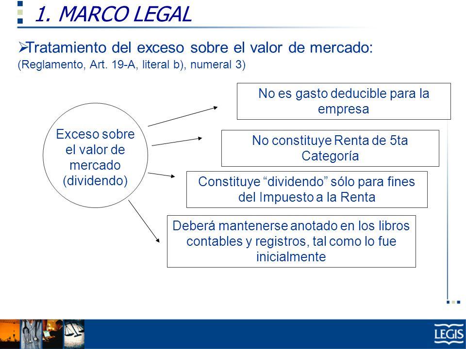1. MARCO LEGAL Tratamiento del exceso sobre el valor de mercado: (Reglamento, Art. 19-A, literal b), numeral 3) Exceso sobre el valor de mercado (divi