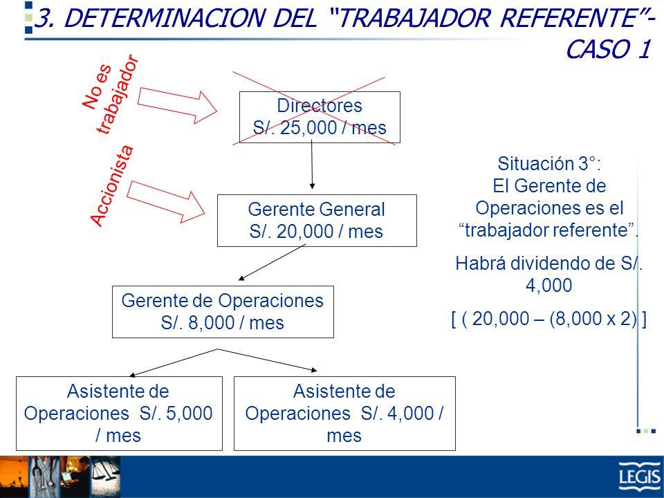 3. DETERMINACION DEL TRABAJADOR REFERENTE- CASO 1 Gerente General S/. 20,000 / mes Gerente de Operaciones S/. 8,000 / mes Directores S/. 25,000 / mes