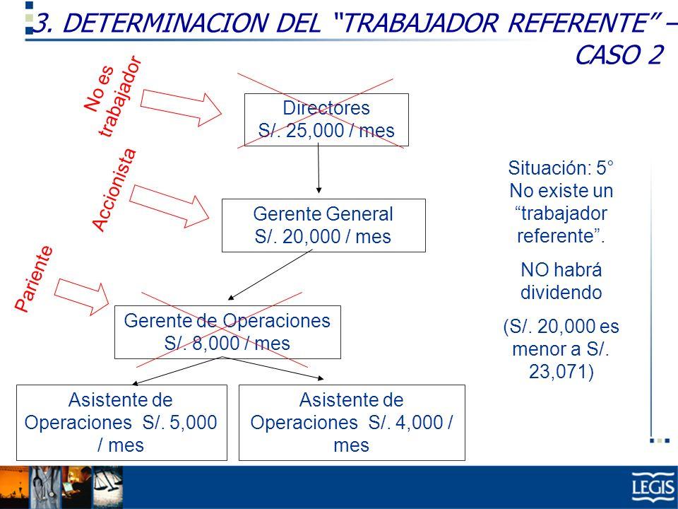 3. DETERMINACION DEL TRABAJADOR REFERENTE – CASO 2 Gerente General S/. 20,000 / mes Gerente de Operaciones S/. 8,000 / mes Directores S/. 25,000 / mes