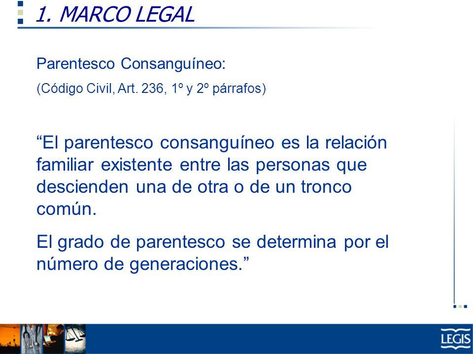 1. MARCO LEGAL Ley Imp. Renta, 37.n) Parentesco Consanguíneo: (Código Civil, Art. 236, 1º y 2º párrafos) El parentesco consanguíneo es la relación fam