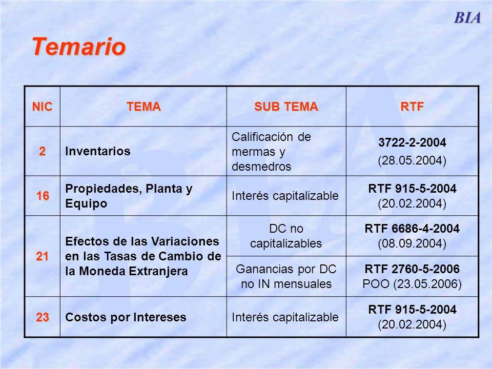 BIA Diferencias de cambio Diferencias de cambio LIR, Art.61°, incs.e) y f) Entre 1992 y 2004: Las diferencias de cambio al resultado del ejercicio A partir del 2005: Art.61° / Plena vigencia Normas ACM privilegiadas jurídicamente sobre el Art.61° de la LIR Criterios jurisprudenciales: –RTF 5754-2-2003 (10.10.2003) –RTF 2538-1-2004 (23.04.2004) –RTF 586-4-2004 (30.01.2004)