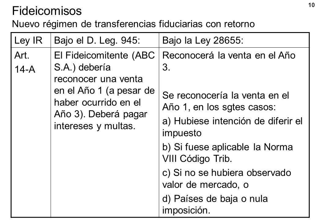 10 Fideicomisos Nuevo régimen de transferencias fiduciarias con retorno Ley IRBajo el D. Leg. 945:Bajo la Ley 28655: Art. 14-A El Fideicomitente (ABC