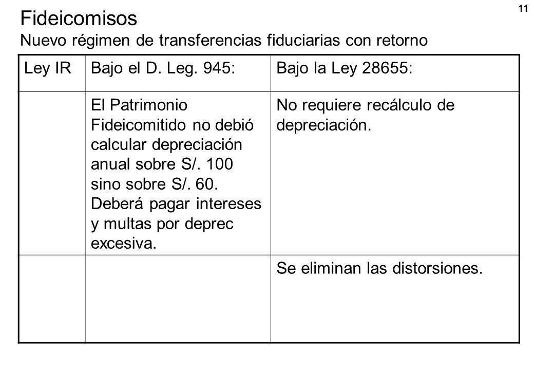 11 Fideicomisos Nuevo régimen de transferencias fiduciarias con retorno Ley IRBajo el D. Leg. 945:Bajo la Ley 28655: El Patrimonio Fideicomitido no de
