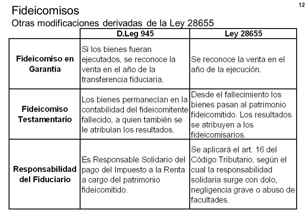 12 Fideicomisos Otras modificaciones derivadas de la Ley 28655