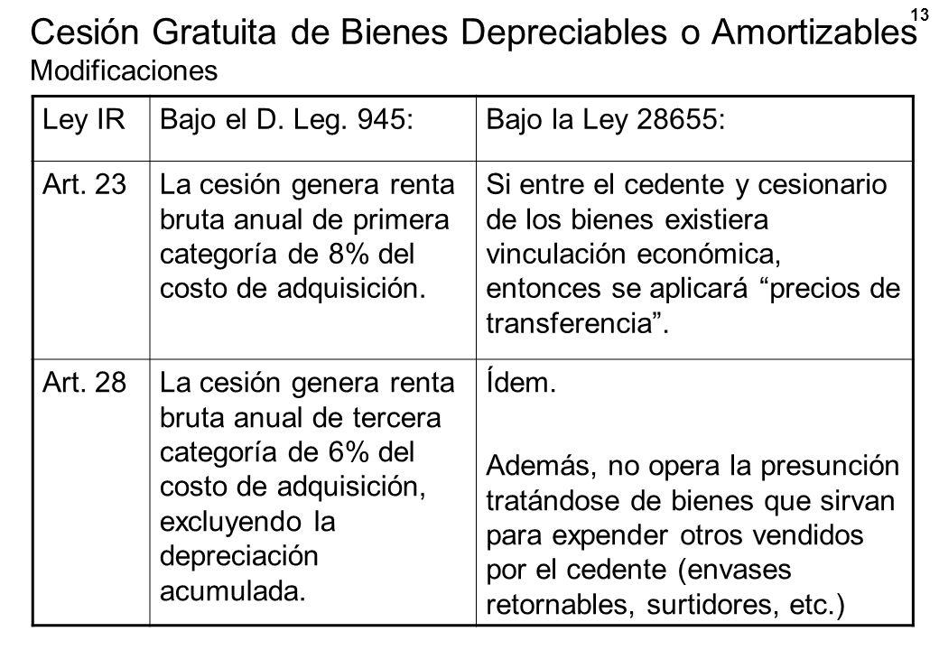 13 Cesión Gratuita de Bienes Depreciables o Amortizables Modificaciones Ley IRBajo el D. Leg. 945:Bajo la Ley 28655: Art. 23La cesión genera renta bru