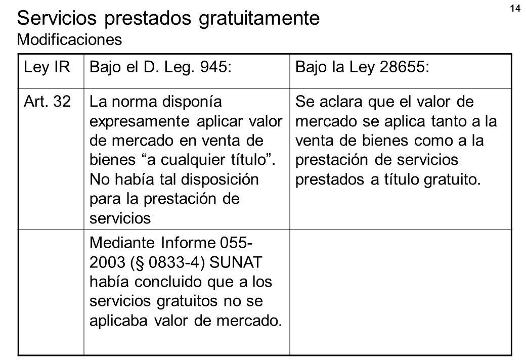 14 Servicios prestados gratuitamente Modificaciones Ley IRBajo el D. Leg. 945:Bajo la Ley 28655: Art. 32La norma disponía expresamente aplicar valor d