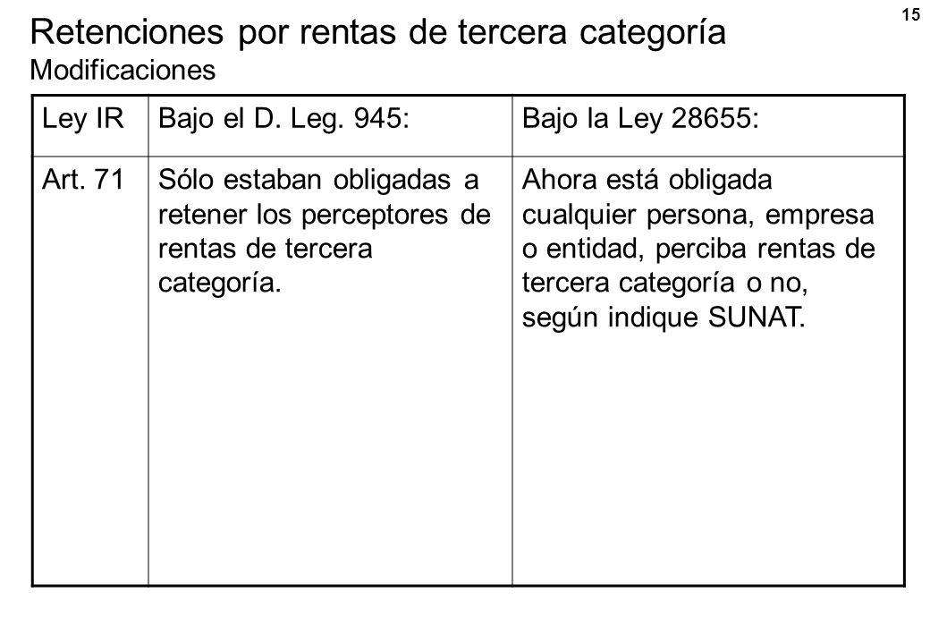 15 Retenciones por rentas de tercera categoría Modificaciones Ley IRBajo el D. Leg. 945:Bajo la Ley 28655: Art. 71Sólo estaban obligadas a retener los