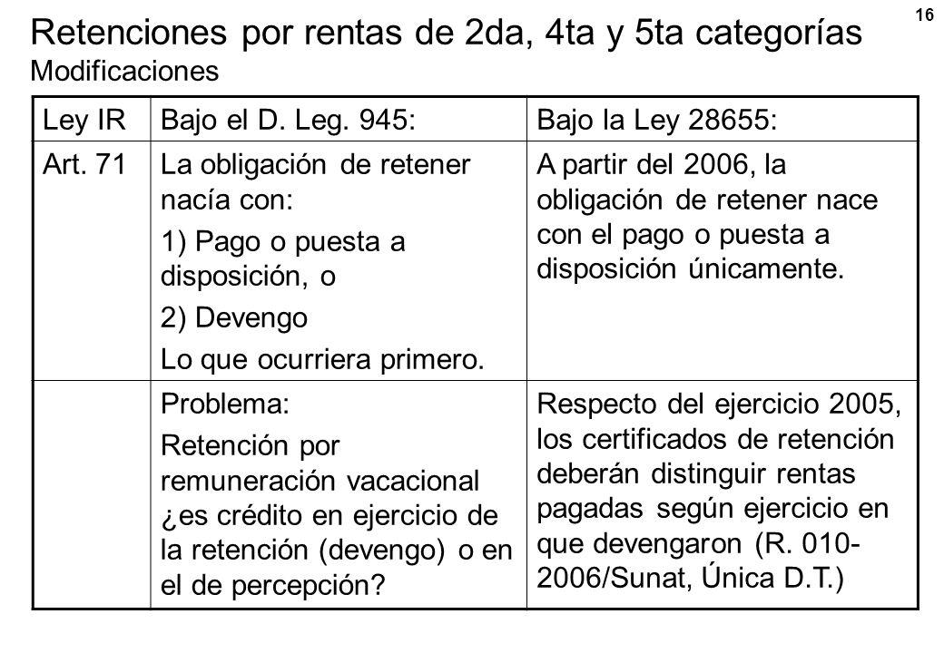 16 Retenciones por rentas de 2da, 4ta y 5ta categorías Modificaciones Ley IRBajo el D. Leg. 945:Bajo la Ley 28655: Art. 71La obligación de retener nac