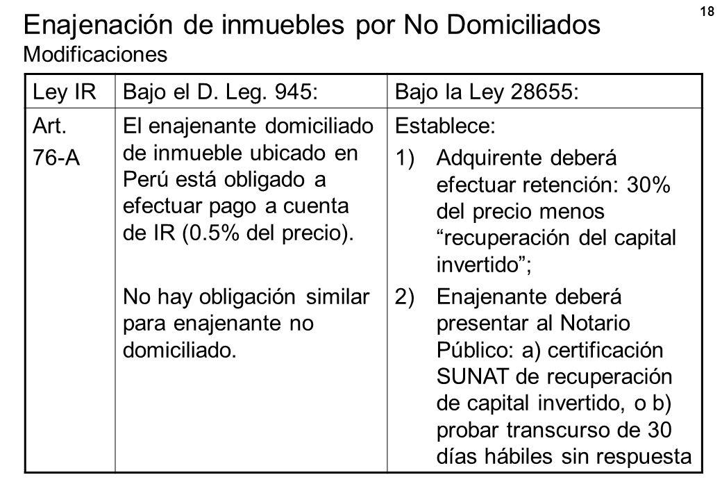 18 Enajenación de inmuebles por No Domiciliados Modificaciones Ley IRBajo el D. Leg. 945:Bajo la Ley 28655: Art. 76-A El enajenante domiciliado de inm