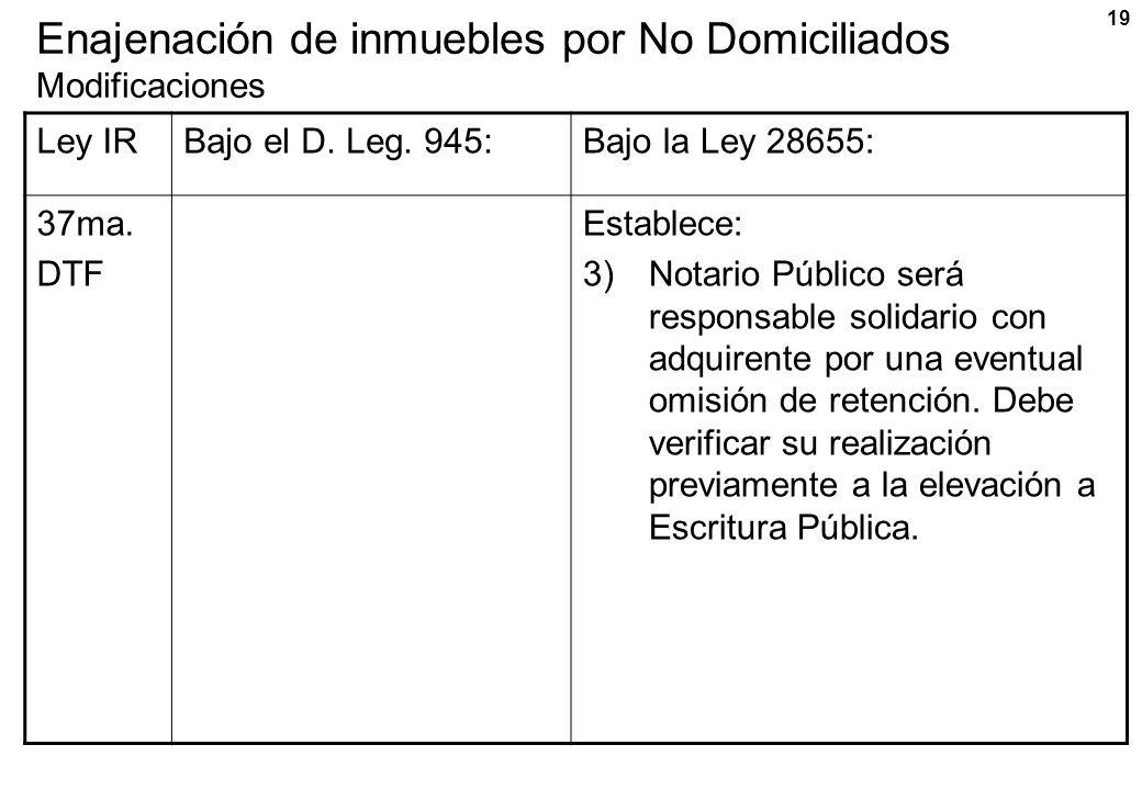 19 Enajenación de inmuebles por No Domiciliados Modificaciones Ley IRBajo el D. Leg. 945:Bajo la Ley 28655: 37ma. DTF Establece: 3)Notario Público ser