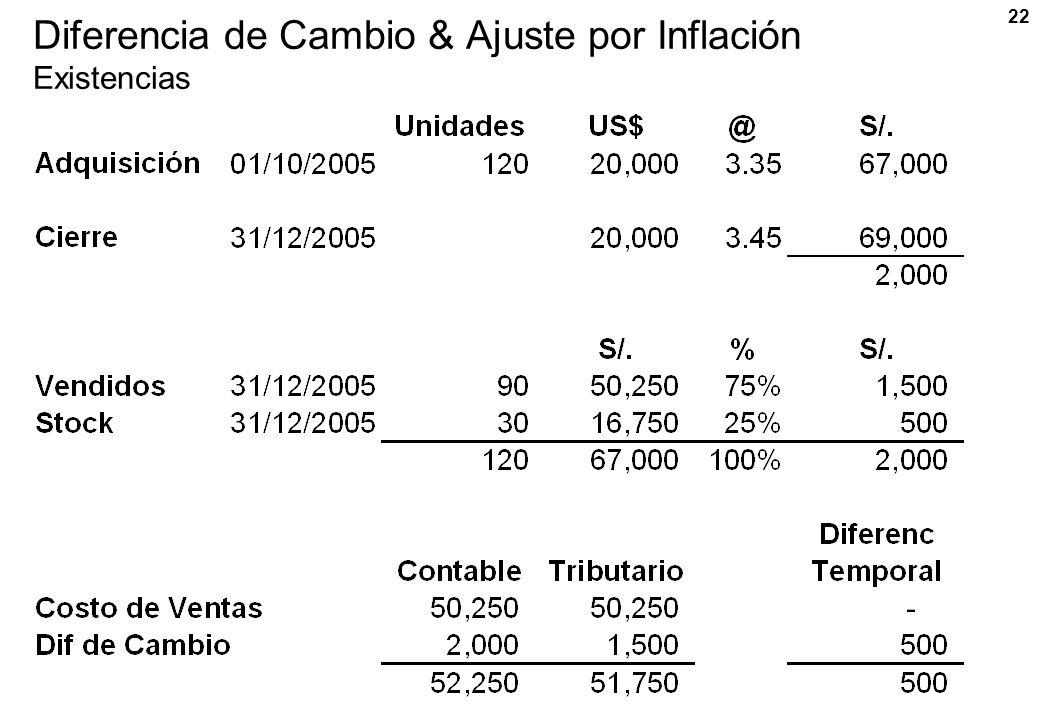 22 Diferencia de Cambio & Ajuste por Inflación Existencias