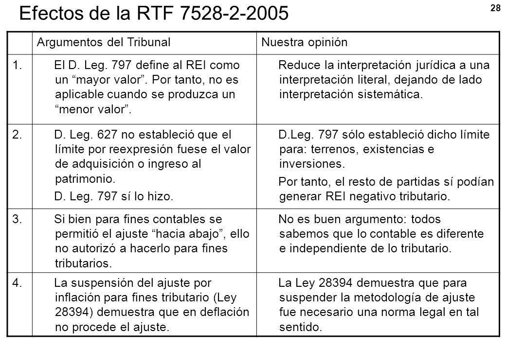 28 Efectos de la RTF 7528-2-2005 Argumentos del TribunalNuestra opinión 1. El D. Leg. 797 define al REI como un mayor valor. Por tanto, no es aplicabl