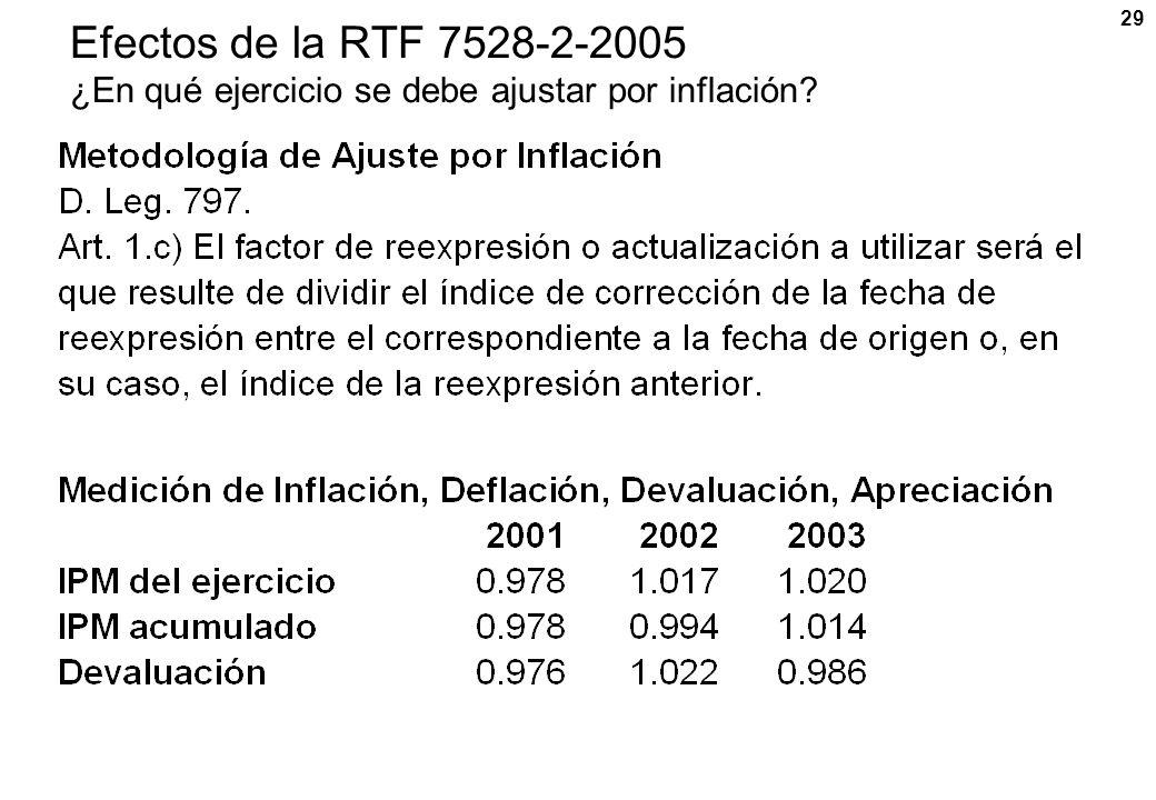 29 Efectos de la RTF 7528-2-2005 ¿En qué ejercicio se debe ajustar por inflación?