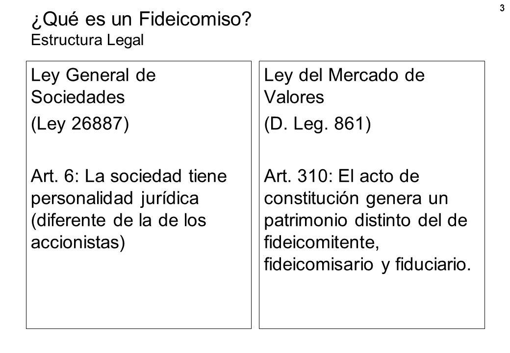 3 ¿Qué es un Fideicomiso? Estructura Legal Ley General de Sociedades (Ley 26887) Art. 6: La sociedad tiene personalidad jurídica (diferente de la de l