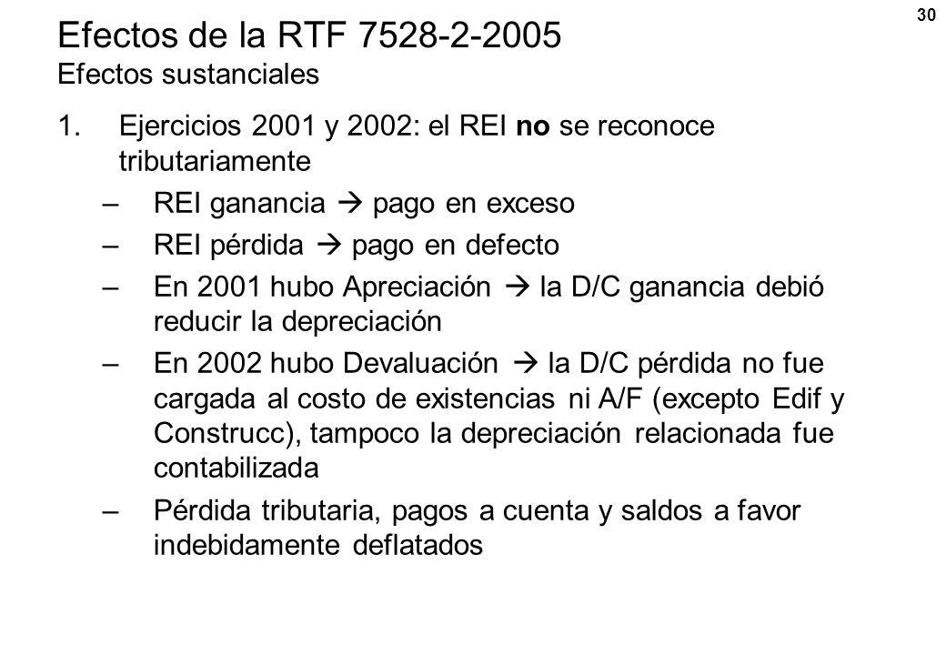 30 Efectos de la RTF 7528-2-2005 Efectos sustanciales 1.Ejercicios 2001 y 2002: el REI no se reconoce tributariamente –REI ganancia pago en exceso –RE