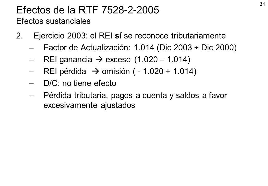 31 Efectos de la RTF 7528-2-2005 Efectos sustanciales 2.Ejercicio 2003: el REI sí se reconoce tributariamente –Factor de Actualización: 1.014 (Dic 200