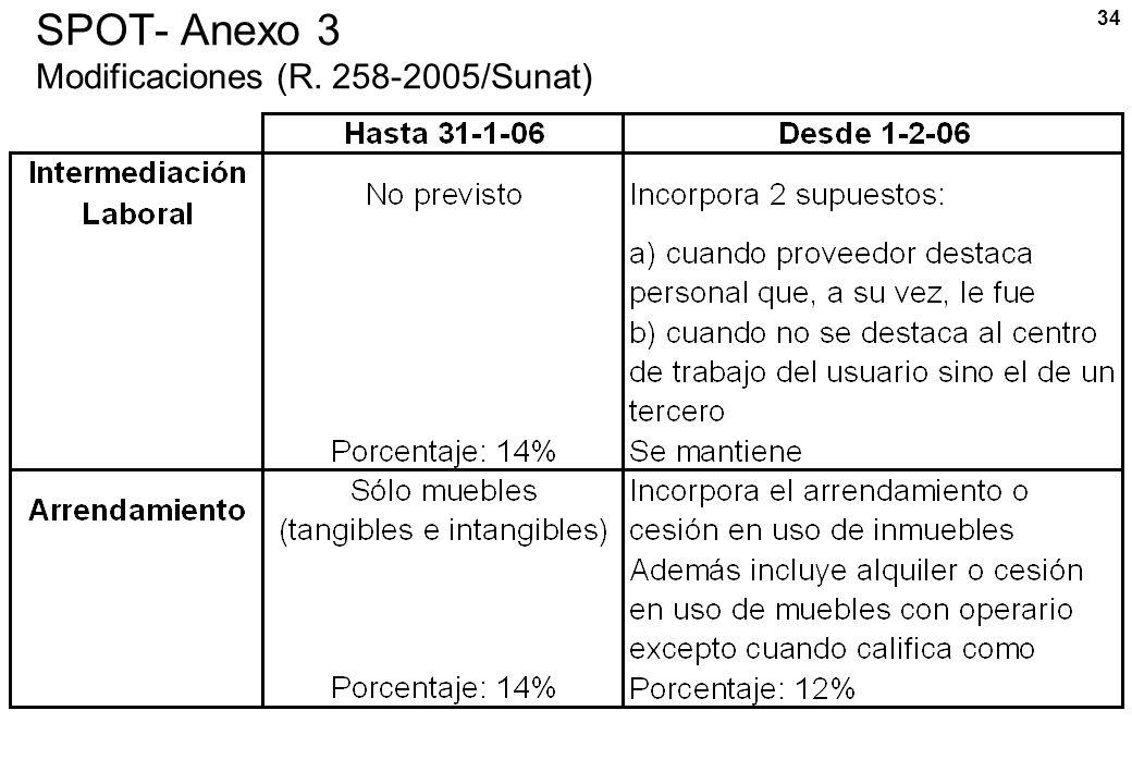 34 SPOT- Anexo 3 Modificaciones (R. 258-2005/Sunat)