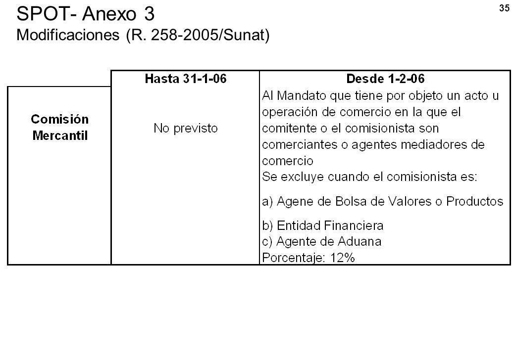 35 SPOT- Anexo 3 Modificaciones (R. 258-2005/Sunat)