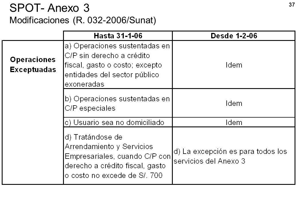 37 SPOT- Anexo 3 Modificaciones (R. 032-2006/Sunat)