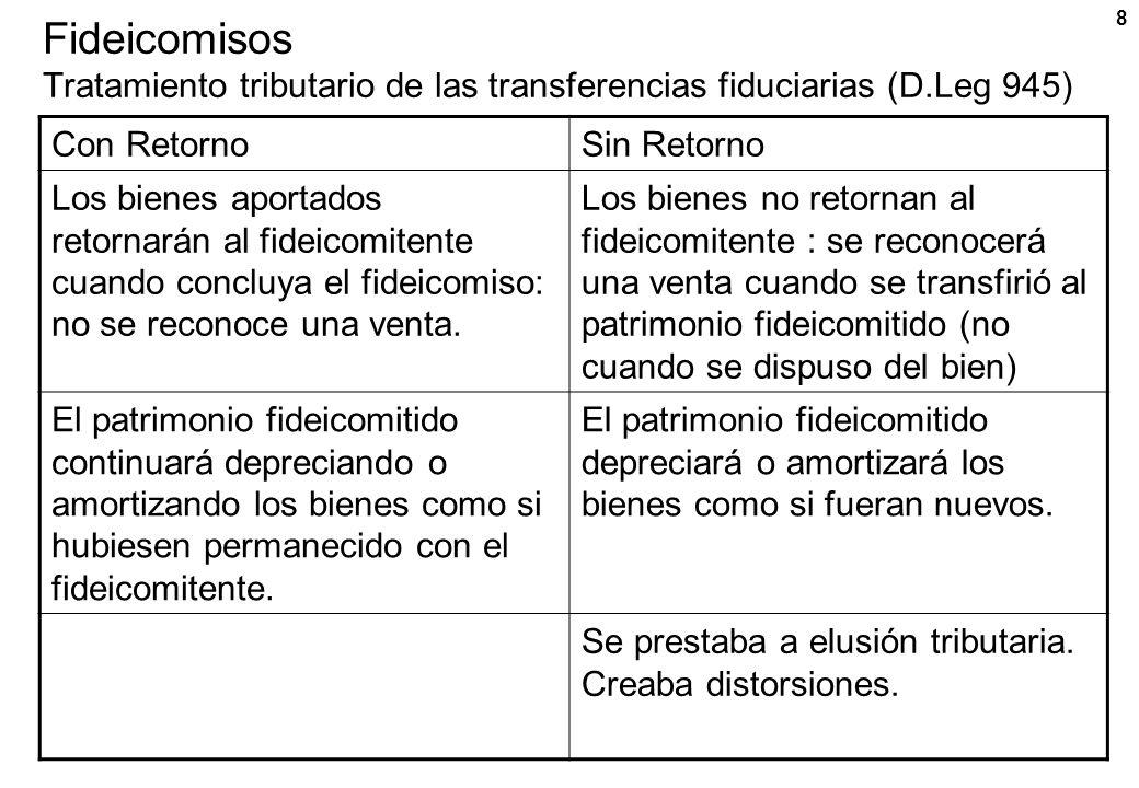 8 Fideicomisos Tratamiento tributario de las transferencias fiduciarias (D.Leg 945) Con RetornoSin Retorno Los bienes aportados retornarán al fideicom
