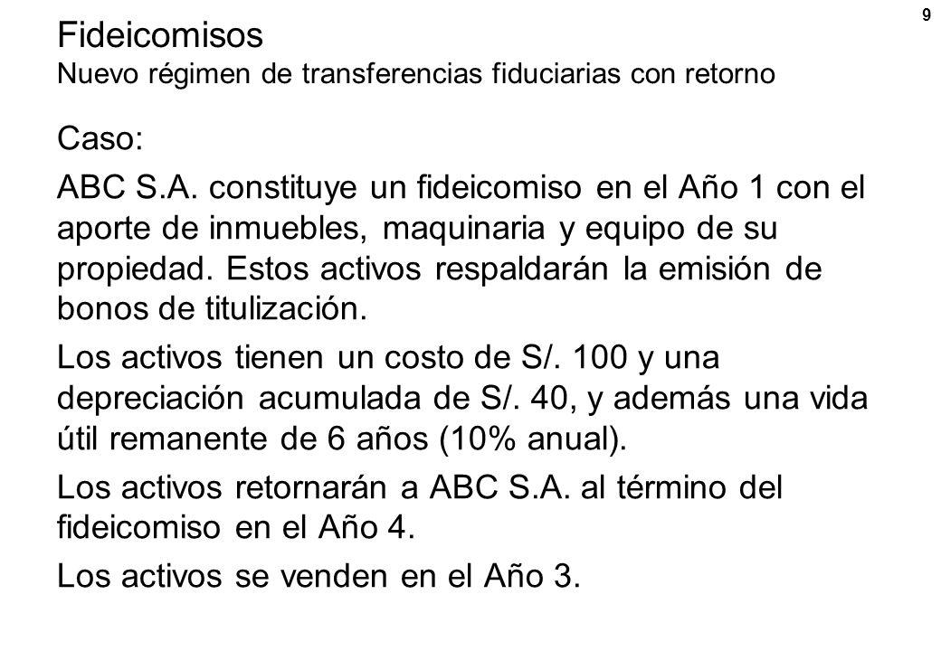 9 Fideicomisos Nuevo régimen de transferencias fiduciarias con retorno Caso: ABC S.A. constituye un fideicomiso en el Año 1 con el aporte de inmuebles