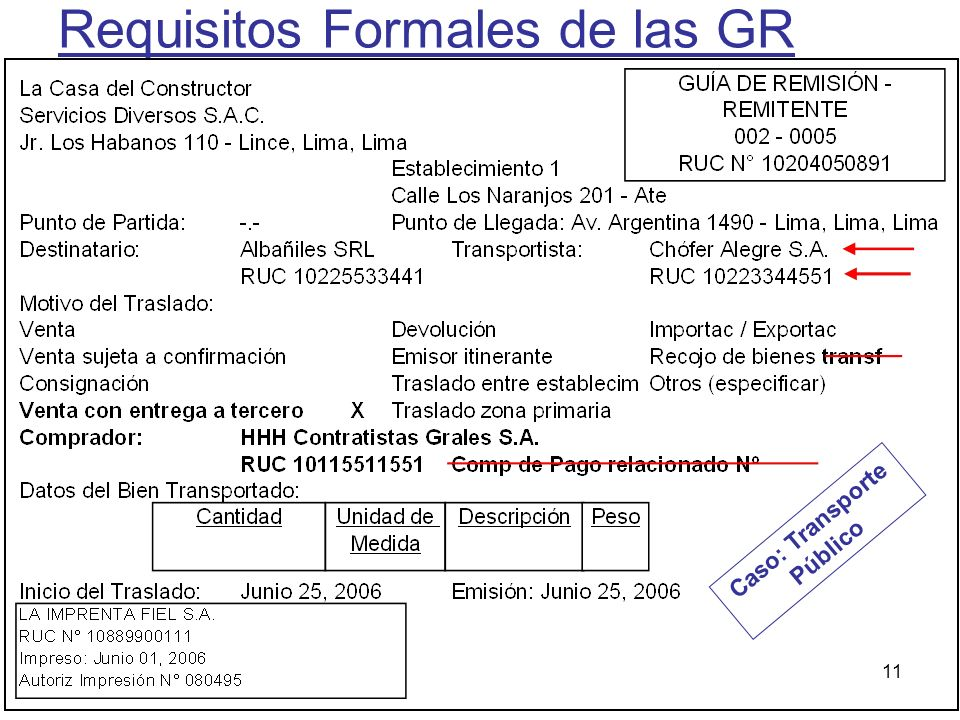 11 Requisitos Formales de las GR Caso: Transporte Público