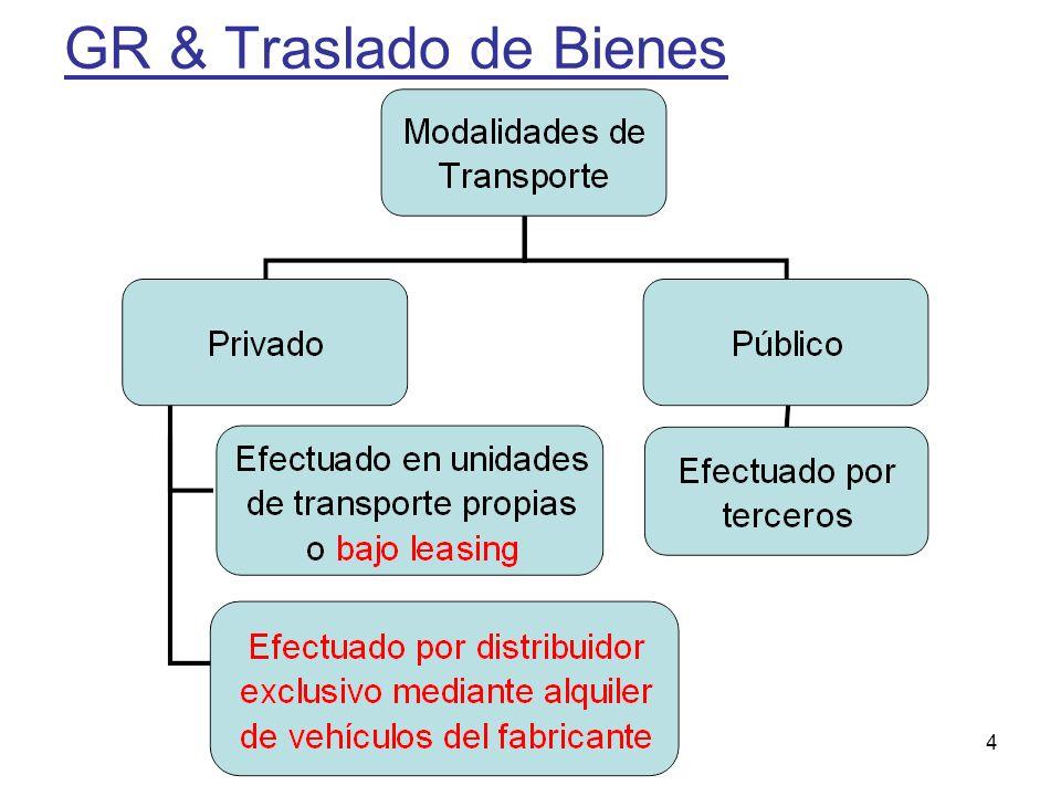 5 Sujetos obligados a emitir GR En Transporte Privado – GR Remitente: 1.El poseedor o propietario al inicio del traslado Poseedor: quien ejerce de hecho la propiedad (C.Civil, Art.