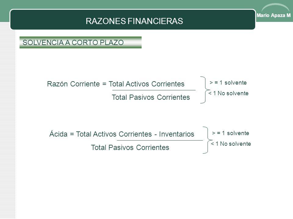Mario Apaza M ANALISIS DE EEFF: RAZONES FINANCIERAS CLASIFICACIÓN DE LAS RAZONES FINANCIERAS 1. Solvencia a corto plazo 2.Actividad 3.Apalancamiento 4