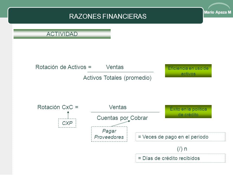Mario Apaza M RAZONES FINANCIERAS SOLVENCIA A CORTO PLAZO Razón Corriente = Total Activos Corrientes Total Pasivos Corrientes > = 1 solvente < 1 No so