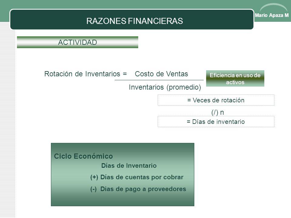 Mario Apaza M RAZONES FINANCIERAS ACTIVIDAD Rotación de Activos = Ventas Activos Totales (promedio) Rotación CxC = Ventas Cuentas por Cobrar Eficienci