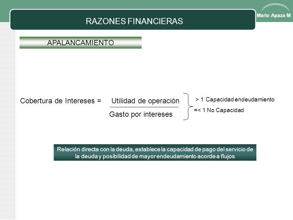Mario Apaza M RAZONES FINANCIERAS APALANCAMIENTO Razón Endeudamiento = Pasivo Total Activo Total Razón Pasivo - patrimonio = Pasivo Total Patrimonio n