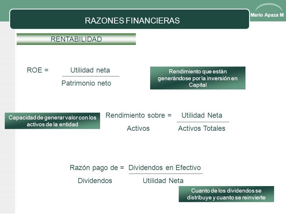 Mario Apaza M RAZONES FINANCIERAS APALANCAMIENTO Cobertura de Intereses = Utilidad de operación Gasto por intereses > 1 Capacidad endeudamiento =< 1 N