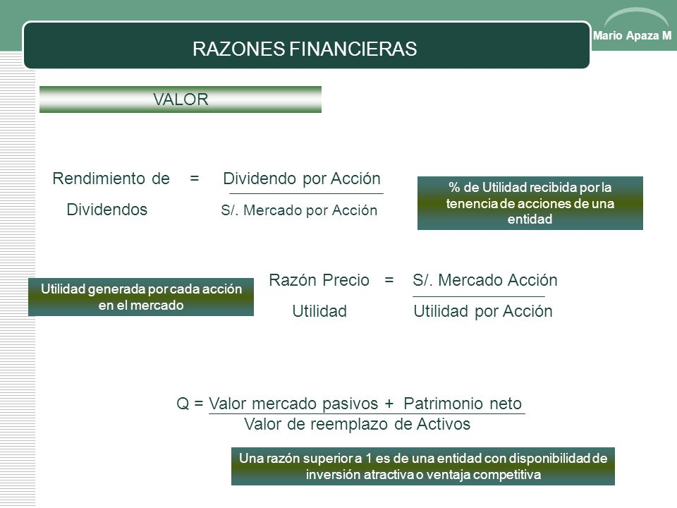 Mario Apaza M RAZONES FINANCIERAS RENTABILIDAD Razón de = Utilidad retenida Retención Utilidad neta Margen de Utilidad = Utilidad Neta Neta Utilidad d