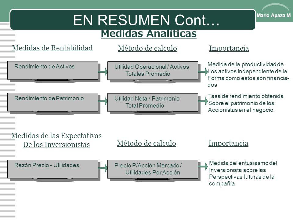 Mario Apaza M EN RESUMEN Cont… Medidas Analíticas Medidas de Rentabilidad Método de calculoImportancia Cambio Porcentual Tasa Bruta de Utilidades Util