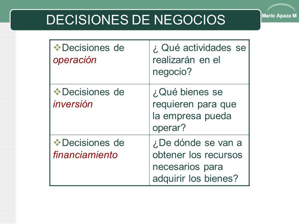 Mario Apaza M Decisiones de los negocios OperaciónInversiónFinanciamiento Estado de resultados -Balance general -Estado de flujo de efectivo Estado de