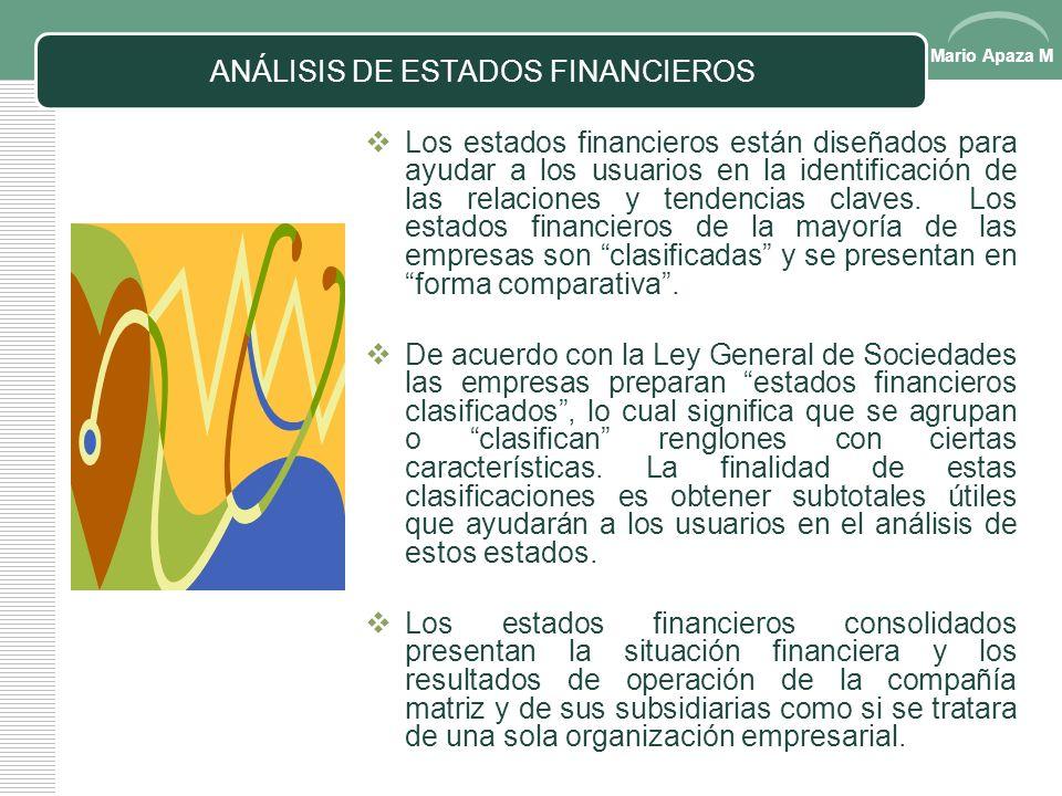 Mario Apaza M ESTADOS FINANCIEROS ESTADO DE RESULTADOS Es un estado financiero básico que presenta información relevante acerca de las operaciones des