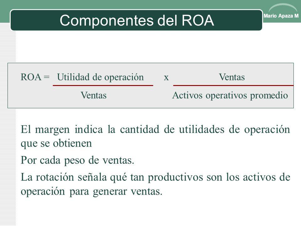 Mario Apaza M Rendimiento sobre activos (ROA) Rendimiento sobre activos = Utilidad de operación Activos operativos promedio El cociente mide la eficie