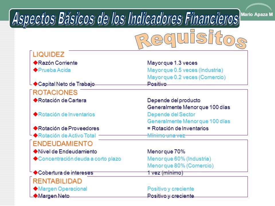 Mario Apaza M SISTEMA DE ANÁLISIS DUPONT MODIFICADO PARA EL ROE dividido entre Capital contable Estado de resultados Pasivos totales Capital contable
