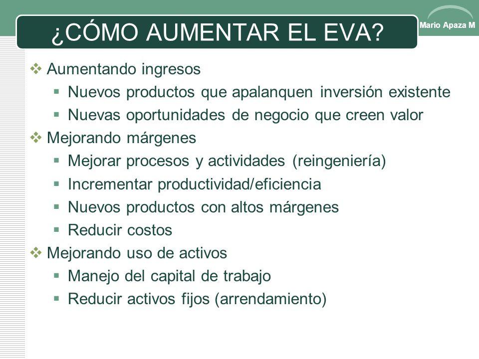 Mario Apaza M EVA EVA = NOPAT – WACC * CAPITAL OPERATIVO NOPAT = Net Operating Profit After Taxes o Flujo de Caja Libre (FCF) Si ROI = NOPAT / CAPITAL