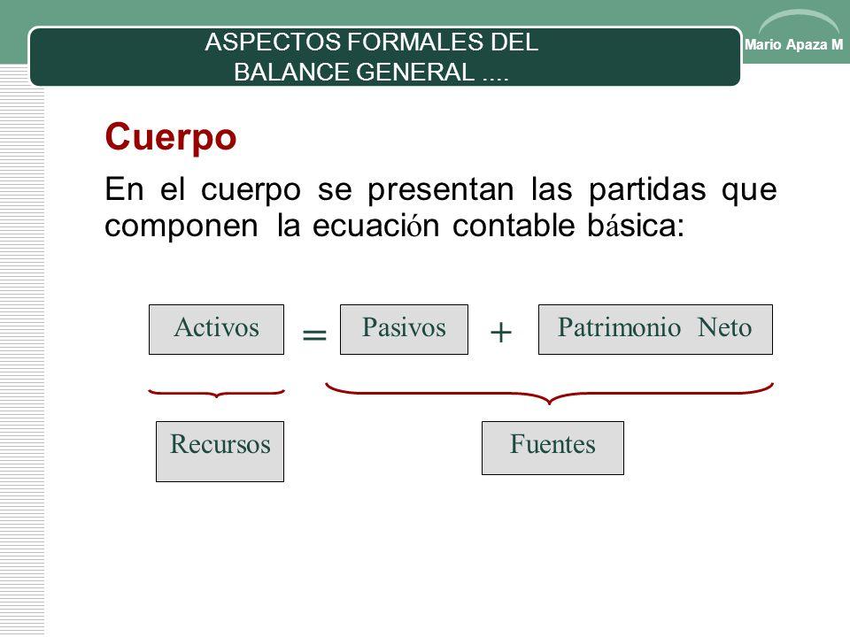 Mario Apaza M Utilidad o pérdida La ecuación contable Historia y evolución Teoría del patrimonio Teoría de la entidad Componentes: Activos Pasivos Pat