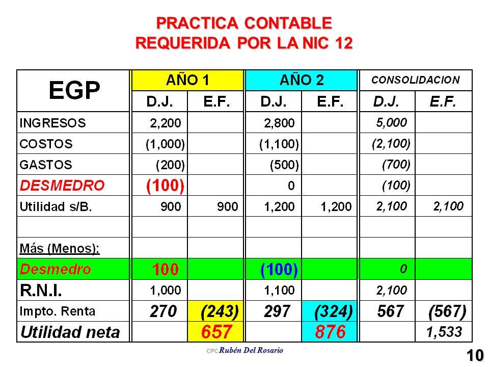 CPC Rubén Del Rosario 10 PRACTICA CONTABLE REQUERIDA POR LA NIC 12