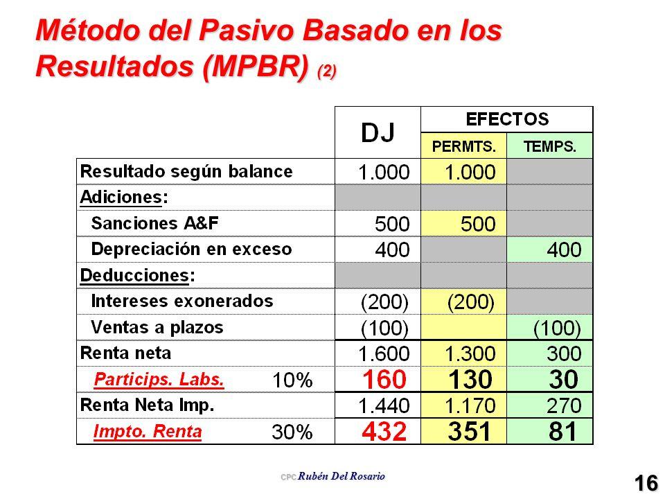 CPC Rubén Del Rosario 16 Método del Pasivo Basado en los Resultados (MPBR) (2)