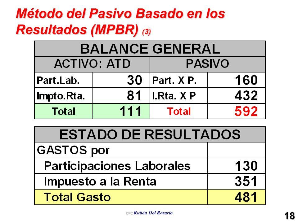 CPC Rubén Del Rosario 18 Método del Pasivo Basado en los Resultados (MPBR) (3)