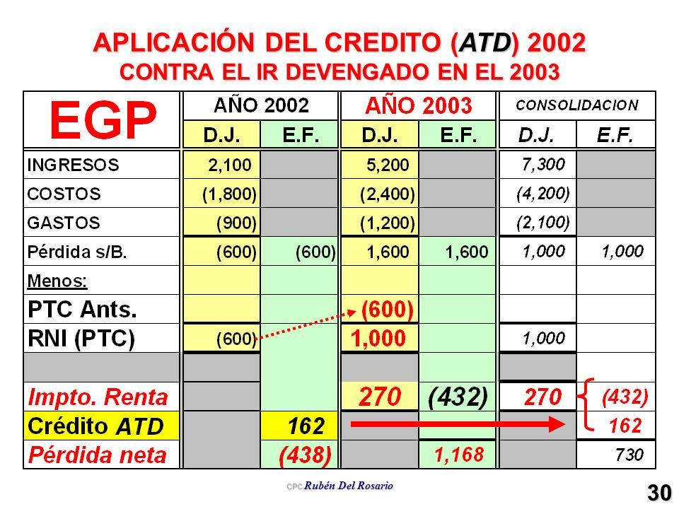 CPC Rubén Del Rosario 30 APLICACIÓN DEL CREDITO (ATD) 2002 CONTRA EL IR DEVENGADO EN EL 2003