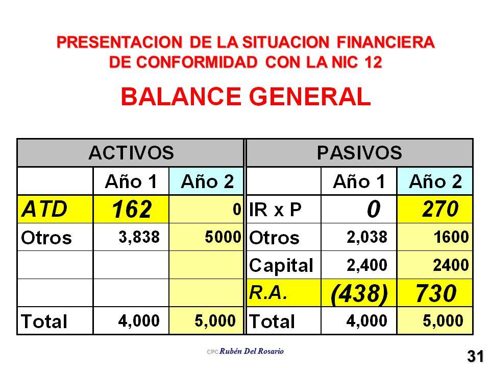 CPC Rubén Del Rosario 31 PRESENTACION DE LA SITUACION FINANCIERA DE CONFORMIDAD CON LA NIC 12